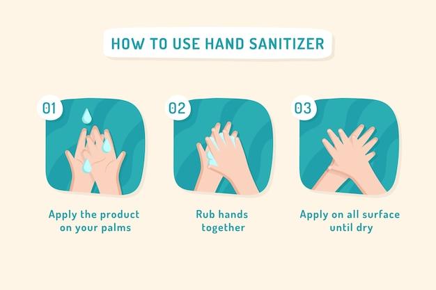 手指消毒剤のインフォグラフィックの使用方法