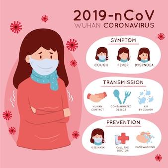 風邪を持つ女性とコロナウイルスのインフォグラフィック