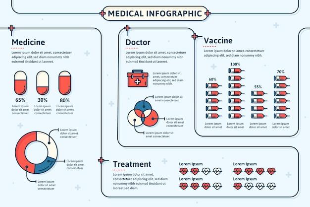 医療のインフォグラフィックデザイン