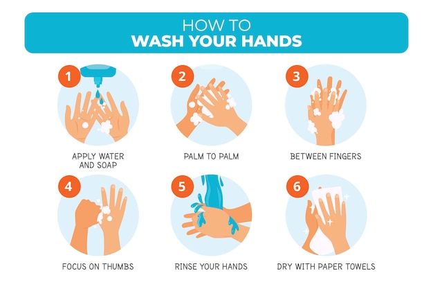 Руки намыливаем и ополаскиваем инфографику