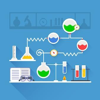 Плоский дизайн научной лаборатории с предметами и пламенем