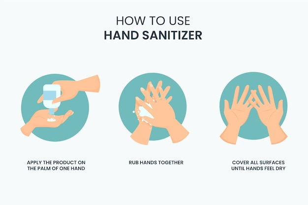 Как использовать дезинфицирующее средство для рук инфографики