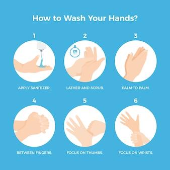 こすり、手のすべての表面を水と石鹸で覆う