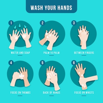 フラットなデザインで手を洗う