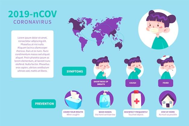 イラストの若い女の子とコロナウイルスのインフォグラフィック