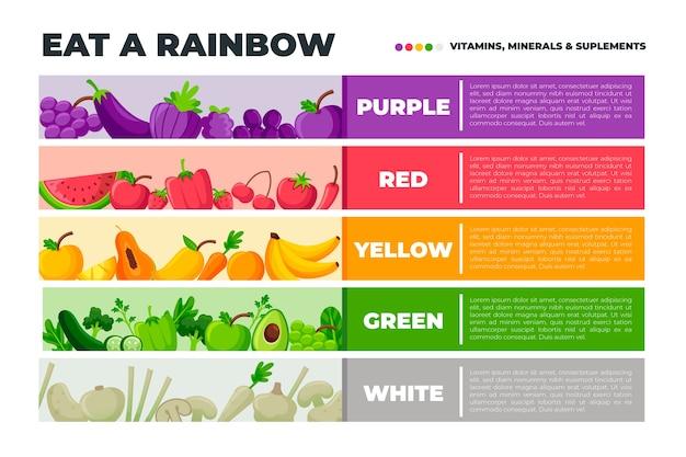 虹のインフォグラフィックを食べる