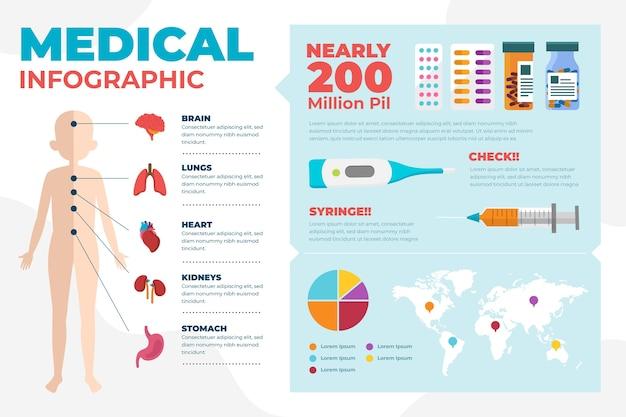 イラスト入りの要素を持つ医療インフォグラフィック