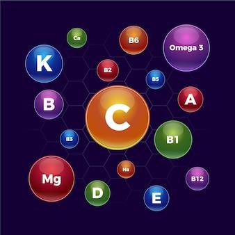 必須ビタミンおよびミネラル複合体