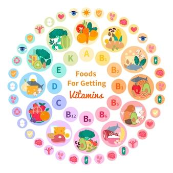 ビタミン食品インフォグラフィックテンプレート