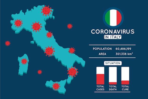コロナウイルスイタリア国地図インフォグラフィック