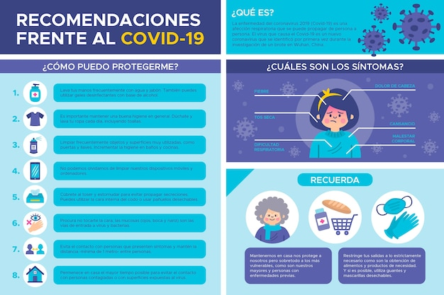 Испанский коронавирус инфографики