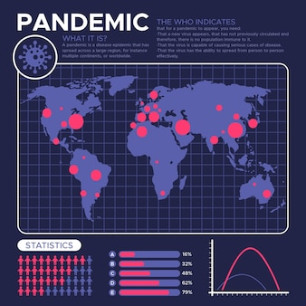 世界地図とパンデミックの概念
