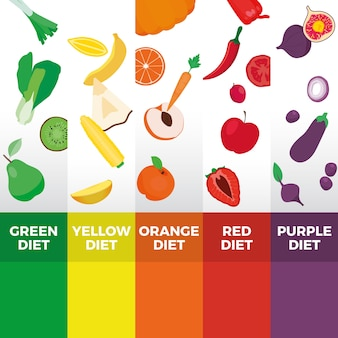 色とりどりのレインボーインフォグラフィックを食べる