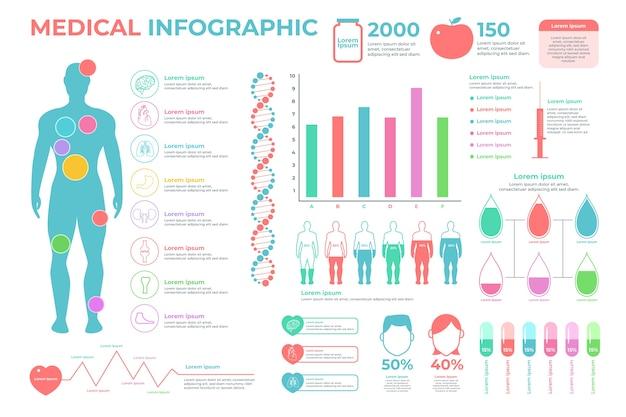 医療のインフォグラフィックコンセプト