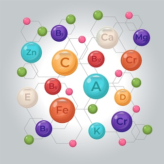 必須のビタミンとミネラルの複合体とリンク