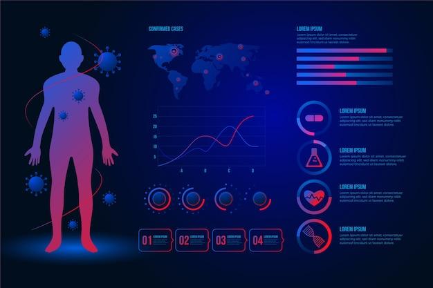 Футуристические технологии медицинской инфографики