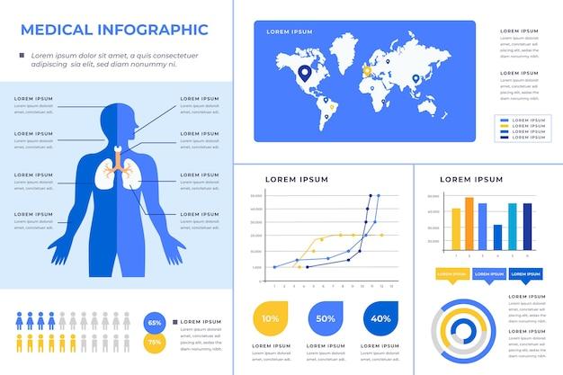 医療インフォグラフィックデザイン