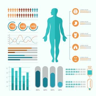 医療インフォグラフィックコンセプト