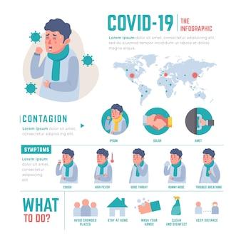 コロナウイルスインフォグラフィックテンプレート