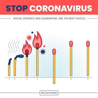 Остановить коронавирусные совпадения концепции