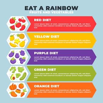 果物と野菜のインフォグラフィックの虹を食べる