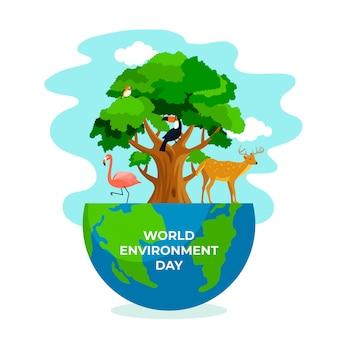 Празднование всемирного дня окружающей среды