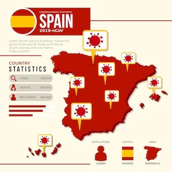 コロナウイルス国地図インフォグラフィック