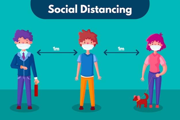 社会的距離インフォグラフィックテンプレートテーマ