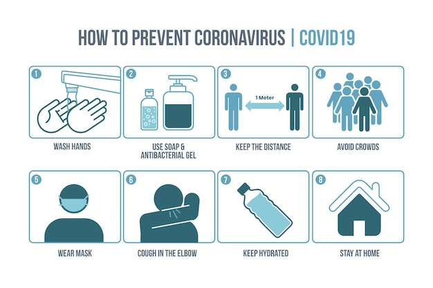コロナウイルス予防のインフォグラフィック