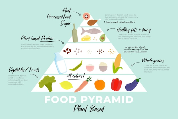 食品ピラミッドインフォグラフィックテンプレート