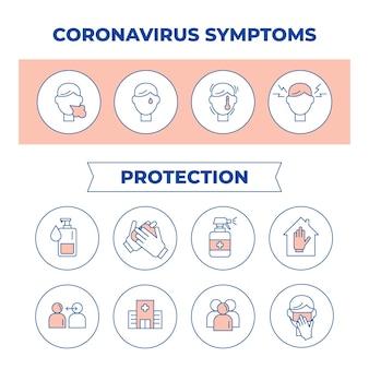 コロナウイルスの症状と保護のインフォグラフィック