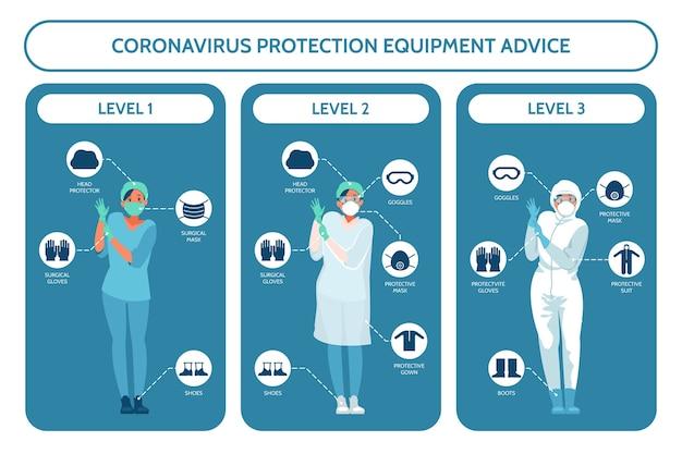 Консультация оборудования для защиты от коронавируса