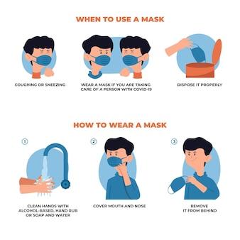 医療用マスクの使用方法と時期