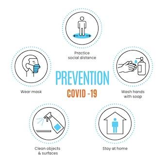 コロナウイルス予防のインフォグラフィックは家にいる