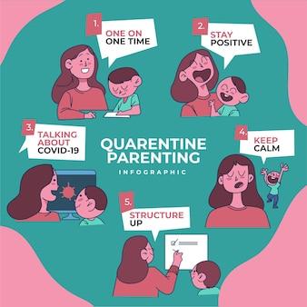 Карантинное воспитание инфографики матери и ребенка