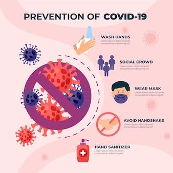 コロナウイルスの予防インフォグラフィック