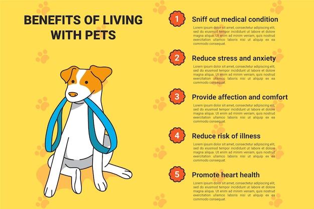 Преимущества жизни с домашним животным инфографики