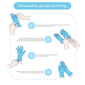 使い捨て手袋着用インフォグラフィック