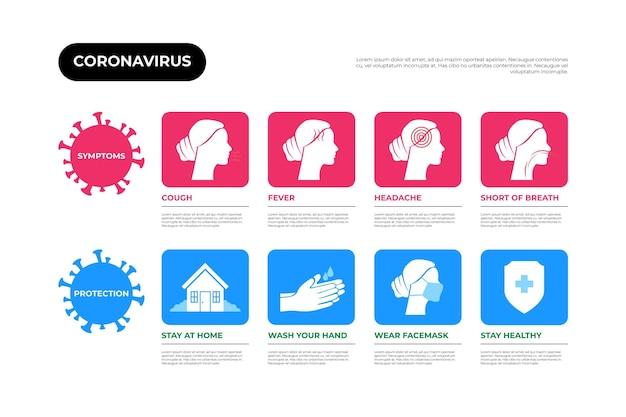 コロナウイルス保護のインフォグラフィック