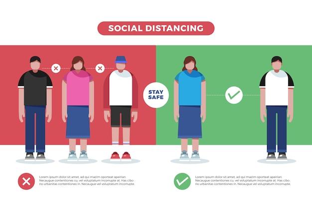 社会的距離のインフォグラフィックコンセプト