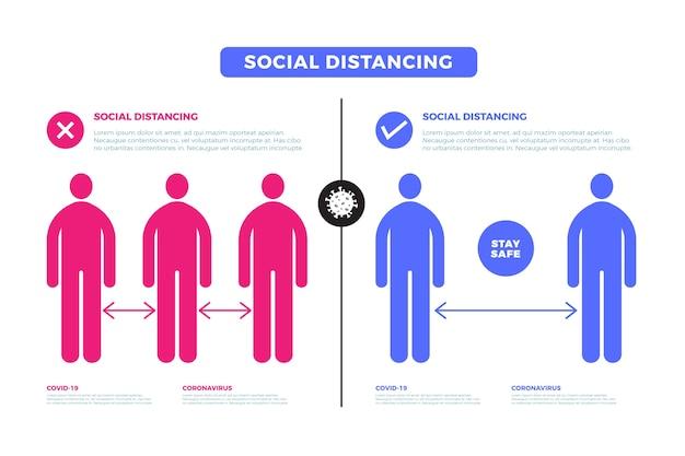 社会的距離インフォグラフィックテンプレートスタイル