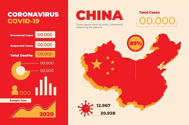 コロナウイルス中国地図インフォグラフィック