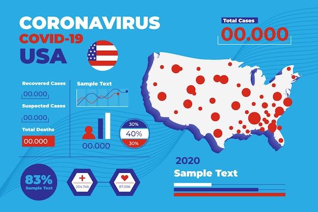 コロナウイルス米国地図インフォグラフィック