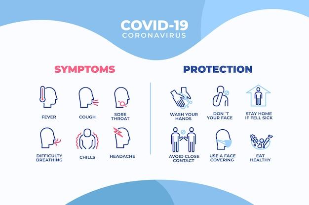 Коронавирусная защита инфографики