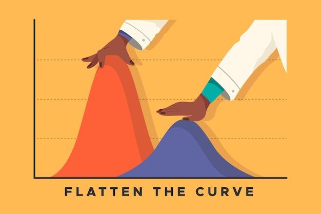 曲線図のテーマを平坦化する