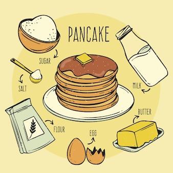 手描きパンケーキレシピ