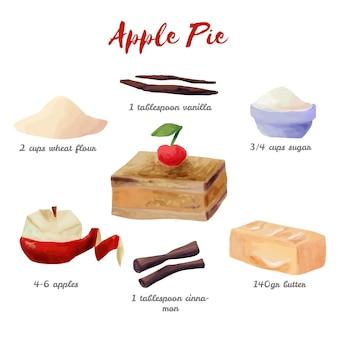 Акварельный рецепт яблочного пирога
