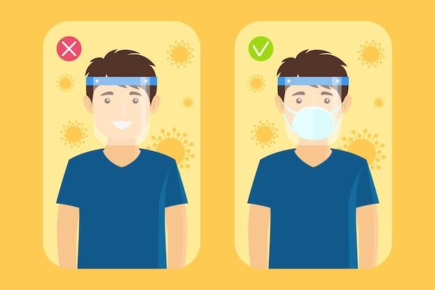 プラスチック製の顔面シールドと男のマスク