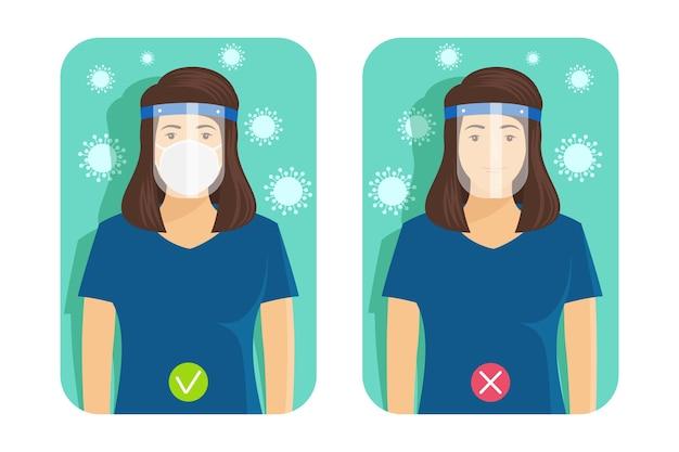 プラスチック製の顔面シールドと女性のマスク
