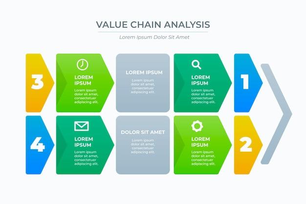 Инфографический дизайн диаграммы цепочки добавленной стоимости